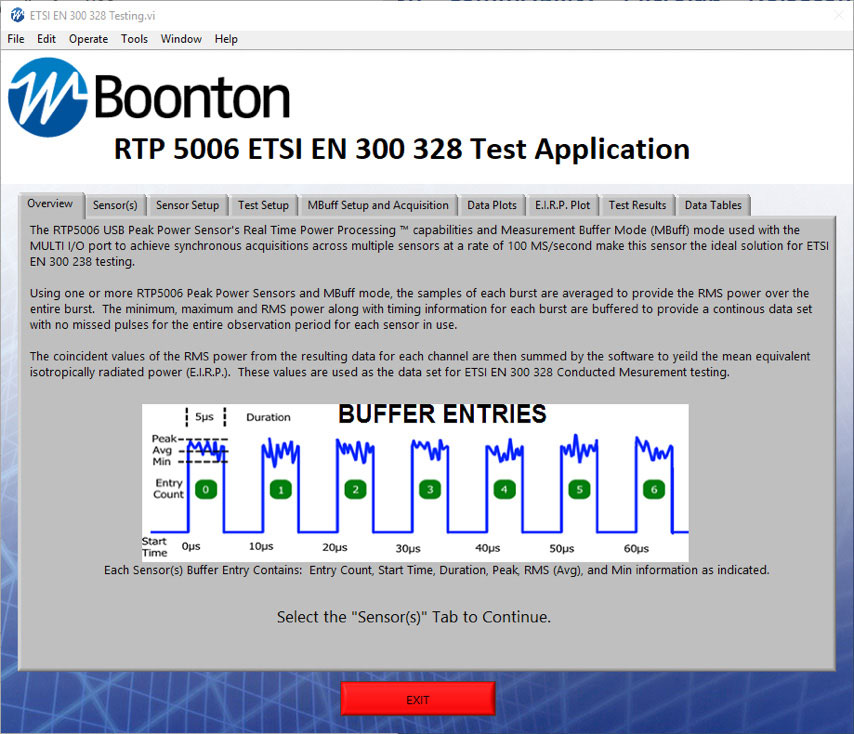 Boonton Application Brief - Wifi Compliance Test